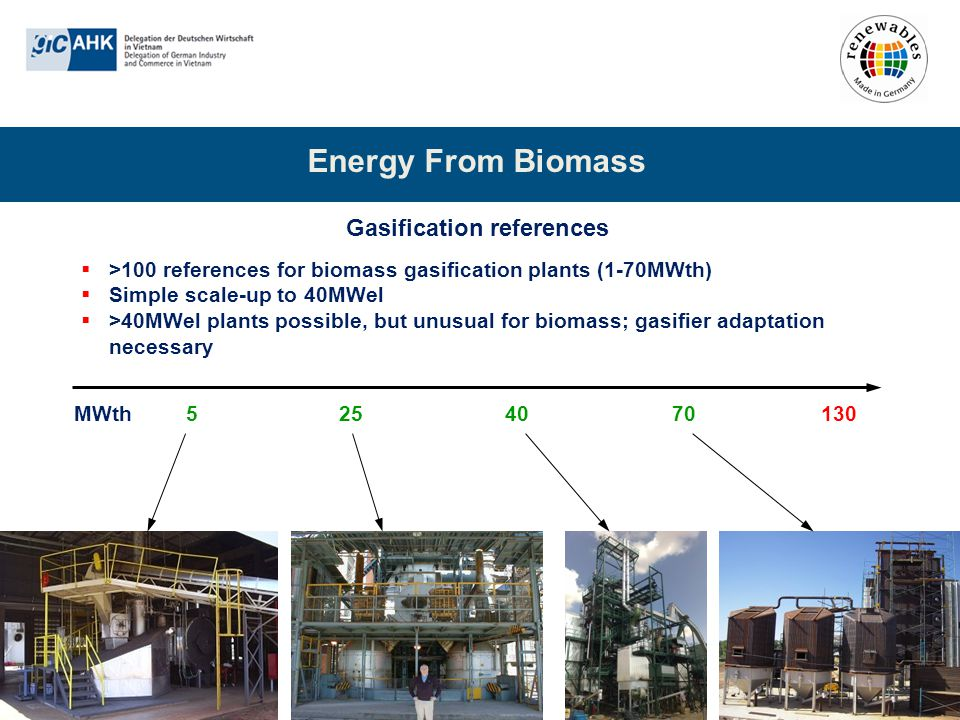 Energy From Biomass Gasification references MWth5130 >100 references for biomass gasification plants (1-70MWth) Simple scale-up to 40MWel >40MWel plan