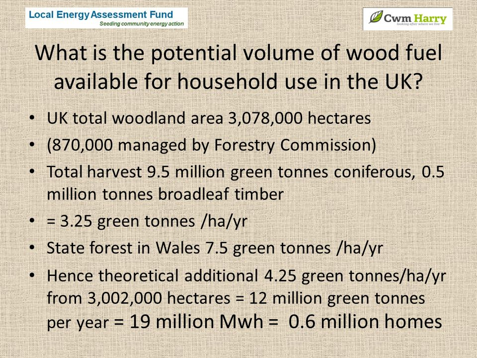 What is the potential volume of wood fuel available for household use in the UK.