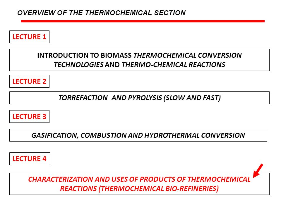 A.- BIO-OIL BIO-OIL REFINERIES (BIO-OIL FERMENTATION) Brown R, Holmgren J: Fast Pyrolysis and Bio-Oil Upgrading.