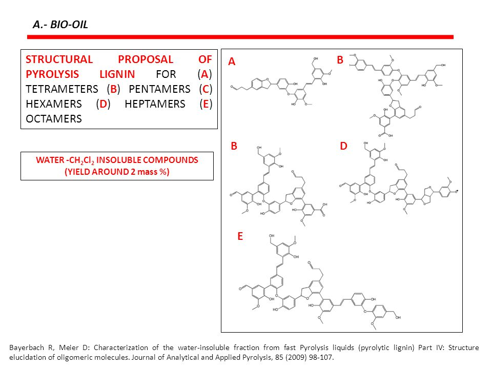 A.- BIO-OIL Meier D, Faix O: State of the art of applied fast pyrolysis of lignocellulosic materials- a review.