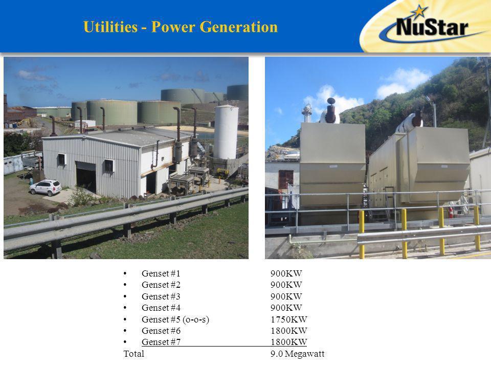 Utilities - Power Generation Genset #1900KW Genset #2900KW Genset #3900KW Genset #4900KW Genset #5 (o-o-s)1750KW Genset #61800KW Genset #71800KW Total