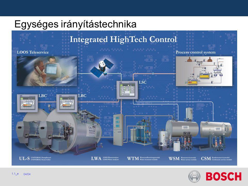 Hot Water Boiler technology Development of a hot water boiler plant Loos Ecosystems for Hot water boilers Példa: Hatásfok görbe trendek UT-L 1.Füstgáz