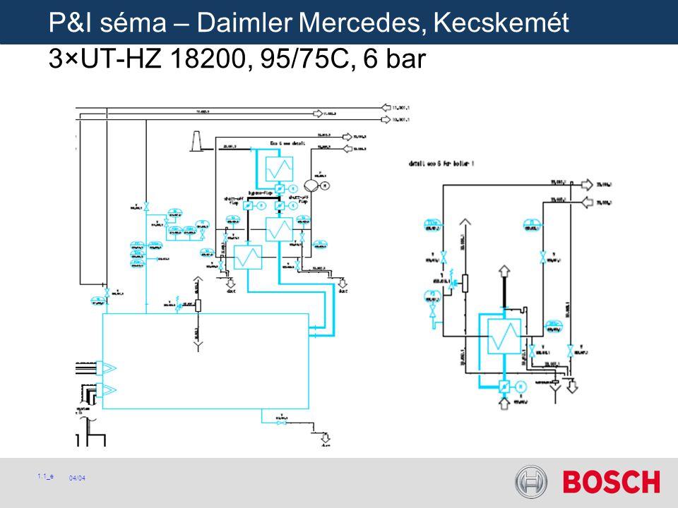 Mercedes Benz Kecskemét 3 x 18 200 kW 3 x 890 kW füstgáz hő hasznosítás