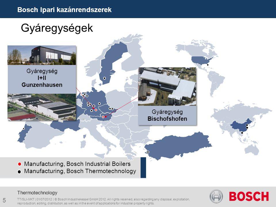 09/ 07 I_e Bosch Industriekessel (LOOS) háttér Kompetens gyártó a melegvizes, forróvizes és gőz kazánok és kazánházi rendszerek területén több mint 14