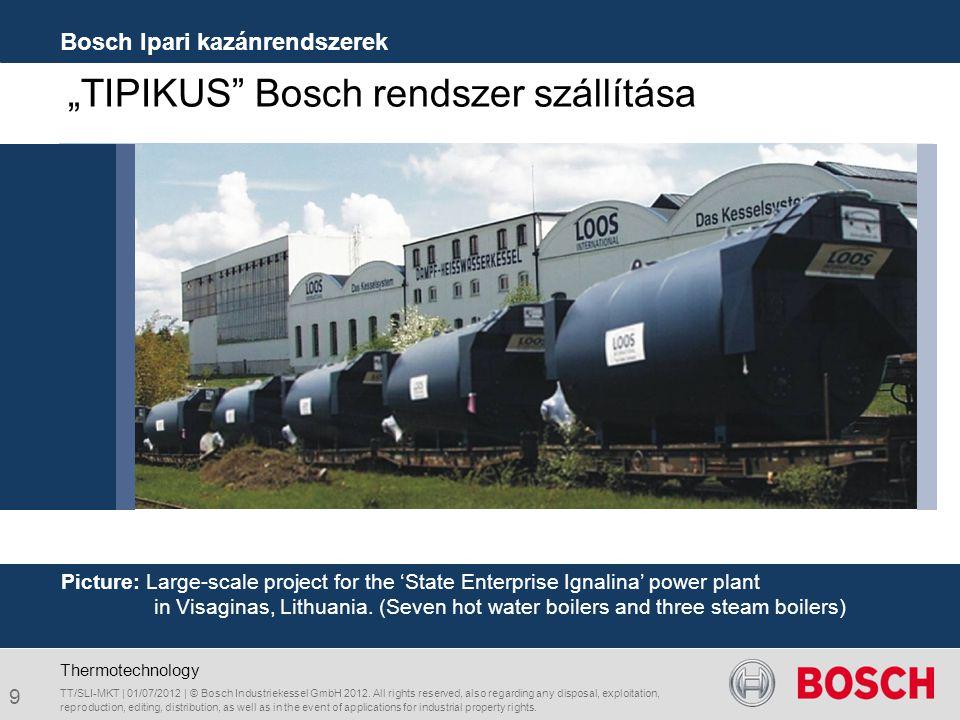 TT/SLI-MKT | 01/07/2012 | © Bosch Industriekessel GmbH 2012. All rights reserved, also regarding any disposal, exploitation, reproduction, editing, di