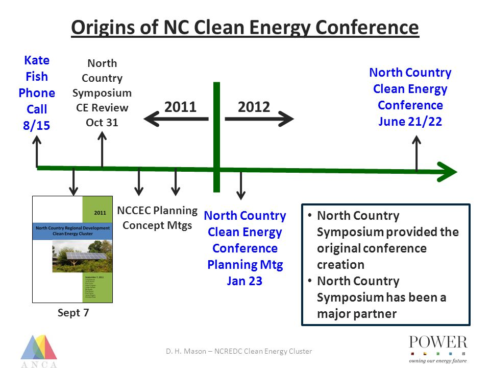 North Country Clean Energy Conference WHY NORTH COUNTRY CONFERENCE Region - 11,420 sq.