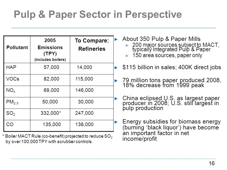 Pulp & Paper Sector in Perspective About 350 Pulp & Paper Mills 200 major sources subject to MACT, typically Integrated Pulp & Paper 150 area sources, paper only $115 billion in sales; 400K direct jobs 79 million tons paper produced 2008, 18% decrease from 1999 peak China eclipsed U.S.