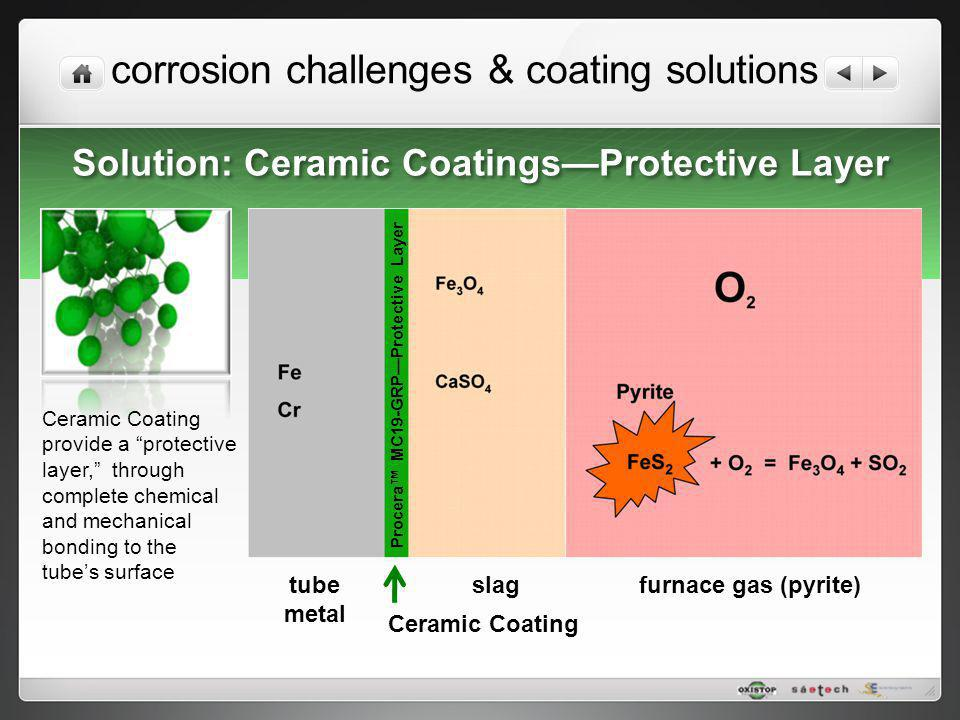 Solution: Ceramic CoatingsProtective Layer Solution: Ceramic CoatingsProtective Layer tube metal Ceramic Coating slagfurnace gas (pyrite) Procera MC19