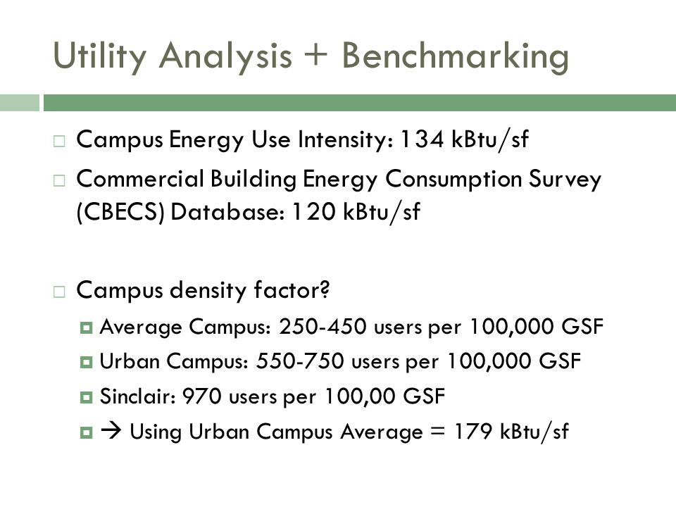 Utility Analysis + Benchmarking Campus Energy Use Intensity: 134 kBtu/sf Commercial Building Energy Consumption Survey (CBECS) Database: 120 kBtu/sf Campus density factor.