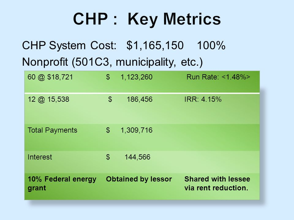 CHP System Cost: $1,165,150 100% Nonprofit (501C3, municipality, etc.)