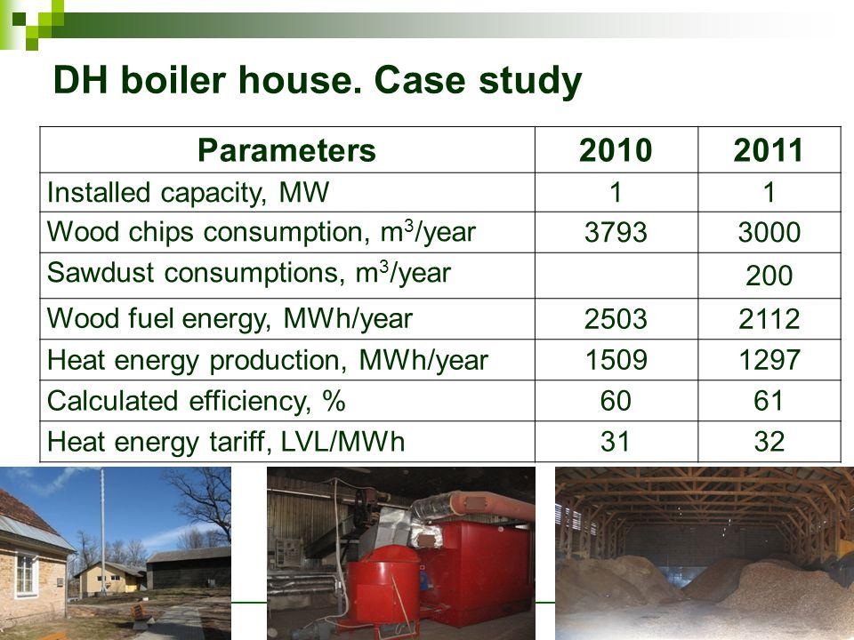 DH boiler house.