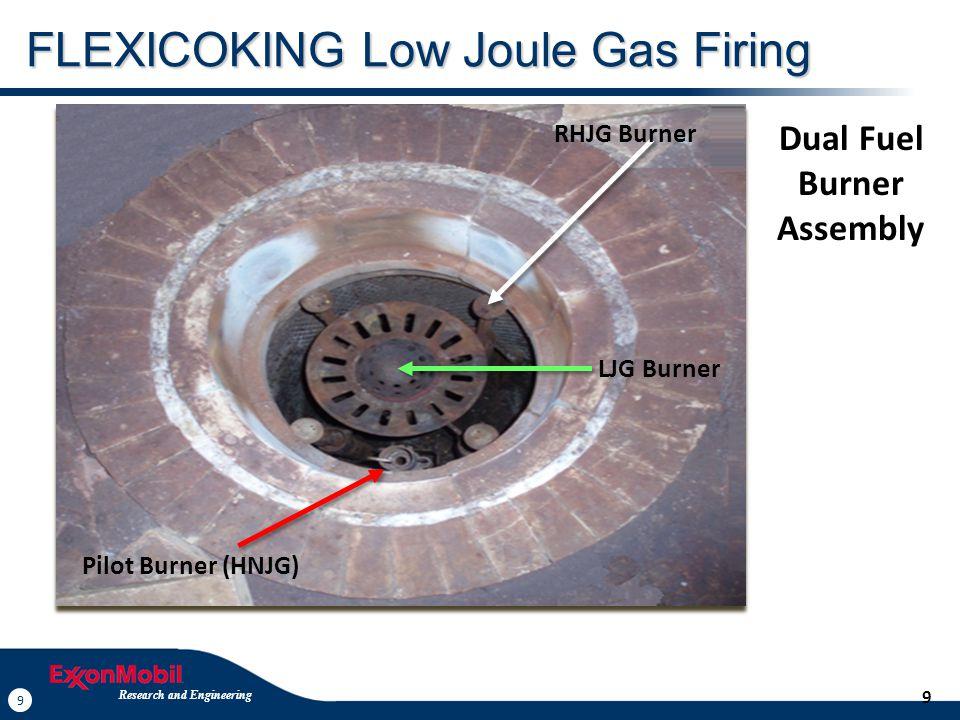 99 Research and Engineering FLEXICOKING Low Joule Gas Firing Dual Fuel Burner Assembly LJG Burner RHJG Burner Pilot Burner (HNJG) 9