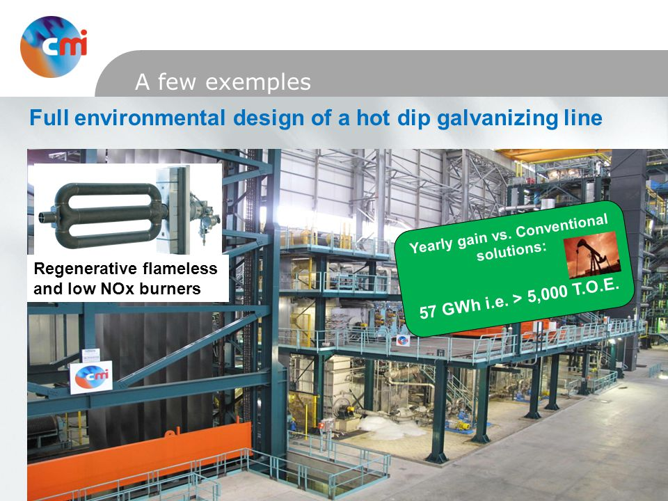 A few exemples Full environmental design of a hot dip galvanizing line Yearly gain vs.
