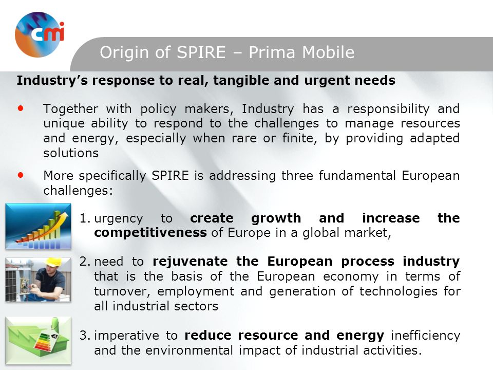 Origin of SPIRE – Prima Mobile Industrys response to real, tangible and urgent needs Together with policy makers, Industry has a responsibility and un