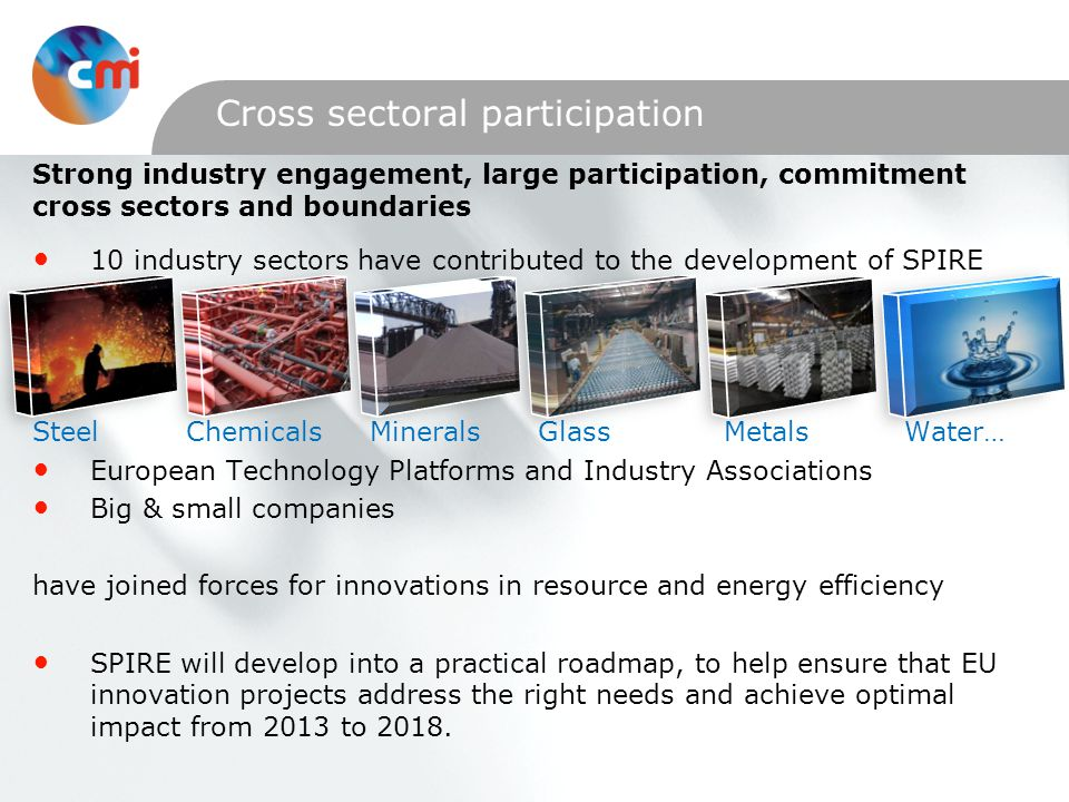 Cross sectoral participation Strong industry engagement, large participation, commitment cross sectors and boundaries 10 industry sectors have contributed to the development of SPIRE Steel Chemicals Minerals Glass Metals Water… European Technology Platforms and Industry Associations Big & small companies have joined forces for innovations in resource and energy efficiency SPIRE will develop into a practical roadmap, to help ensure that EU innovation projects address the right needs and achieve optimal impact from 2013 to 2018.