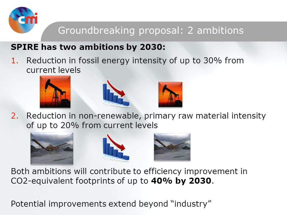 Groundbreaking proposal: 2 ambitions SPIRE has two ambitions by 2030: 1.Reduction in fossil energy intensity of up to 30% from current levels 2.Reduction in non-renewable, primary raw material intensity of up to 20% from current levels Both ambitions will contribute to efficiency improvement in CO2-equivalent footprints of up to 40% by 2030.