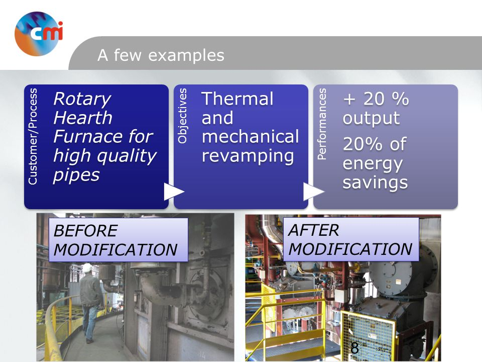 A few examples (*) Calculations based on a natural gas price of 35/MWhH Heat recovery on the waste gases of a continuous annealing line furnace Return On Investment (*) Less than 1.5 year 7.6 tons/hour of saturated steam