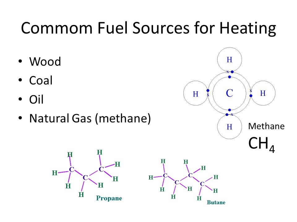 Commom Fuel Sources for Heating Wood Coal Oil Natural Gas (methane) Methane CH 4