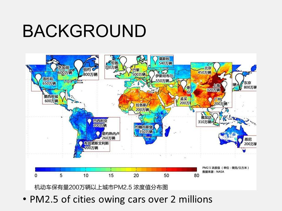 PM2.5 of cities owing cars over 2 millions