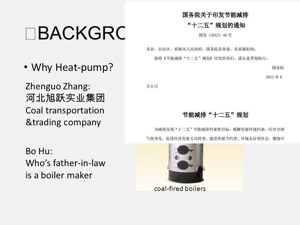 BACKGROUND Why Heat-pump.