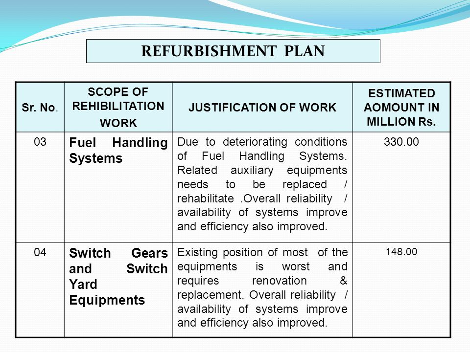 Sr. No. SCOPE OF REHIBILITATION WORK JUSTIFICATION OF WORK ESTIMATED AOMOUNT IN MILLION Rs. 03 Fuel Handling Systems Due to deteriorating conditions o