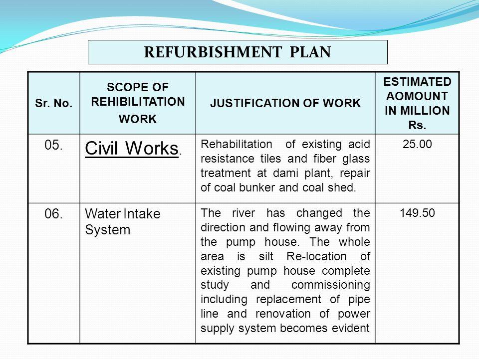 Sr. No. SCOPE OF REHIBILITATION WORK JUSTIFICATION OF WORK ESTIMATED AOMOUNT IN MILLION Rs. 05. Civil Works. Rehabilitation of existing acid resistanc