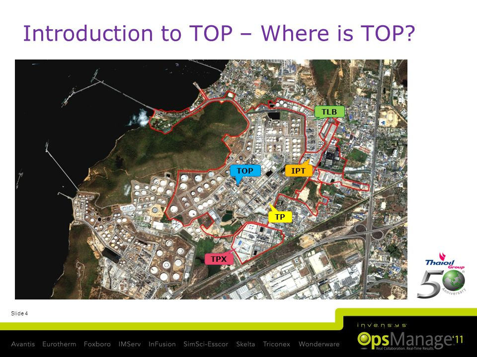 Slide 4 Introduction to TOP – Where is TOP TPX TOP TP IPT TLB