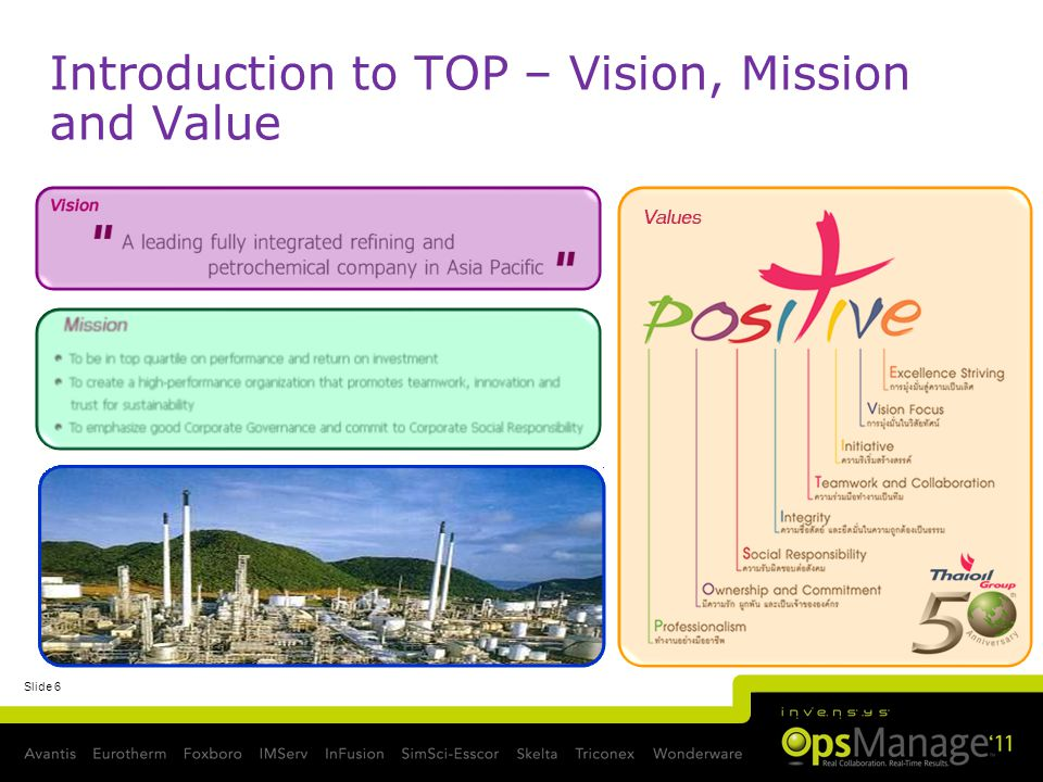 Slide 7 Introduction to Real Time Optimization RTO Real-Time Optimization ROMeo Rigorous Online Modeling and Equation-Based Optimization
