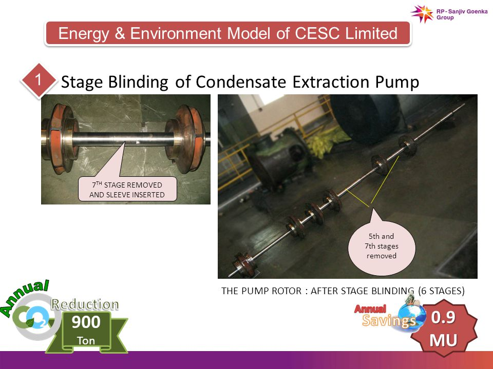 Stage Blinding of Condensate Extraction Pump THE PUMP ROTOR : AFTER STAGE BLINDING (6 STAGES) 7 TH STAGE REMOVED AND SLEEVE INSERTED 5th and 7th stages removed 0.9 MU 900 Ton Energy & Environment Model of CESC Limited 1