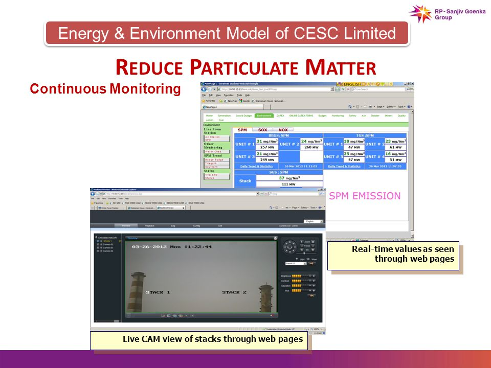 Energy & Environment Model of CESC Limited R EDUCE P ARTICULATE M ATTER Continuous Monitoring Live CAM view of stacks through web pages Real-time values as seen through web pages