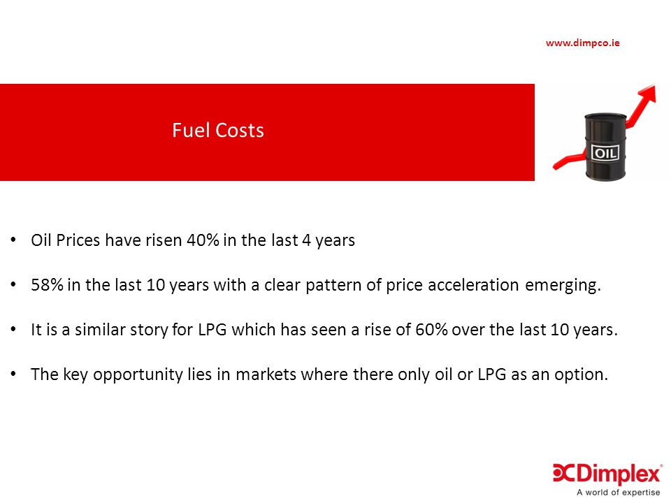 www.dimpco.ie Fuel Costs Oil Prices have risen 40% in the last 4 years 58% in the last 10 years with a clear pattern of price acceleration emerging.