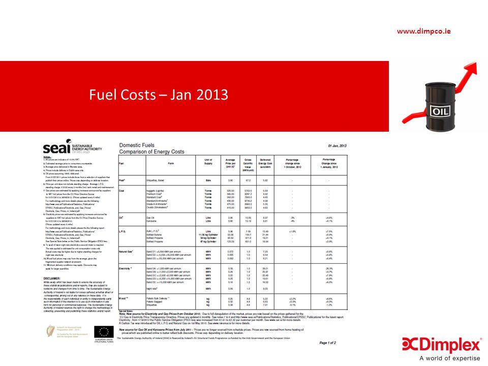 www.dimpco.ie Fuel Costs – Jan 2013 – 70% efficient boiler – 300% efficent heat pump