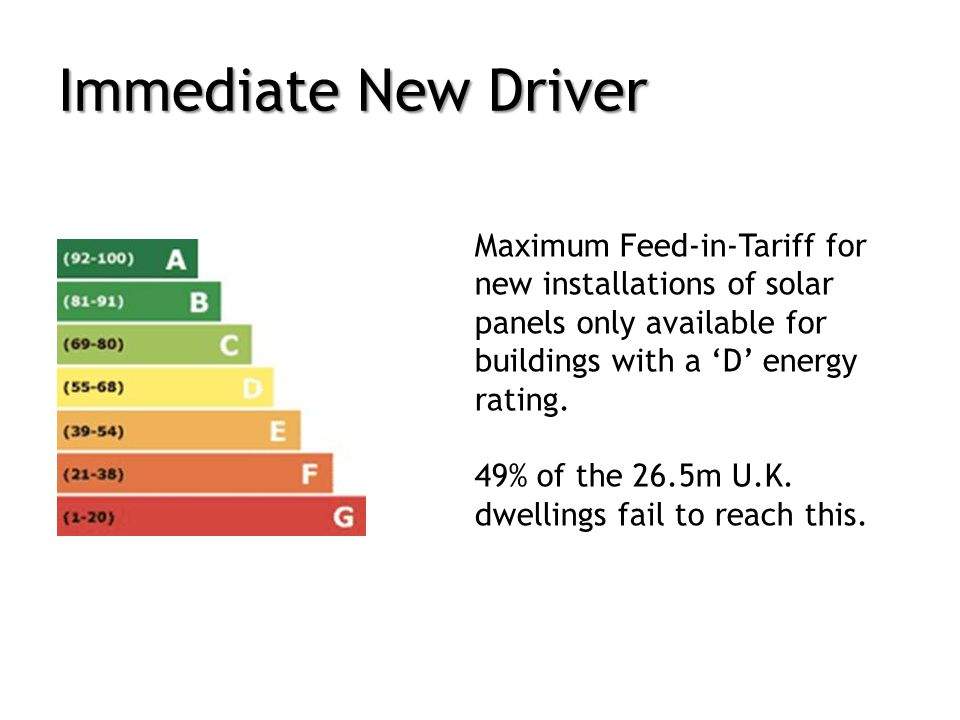 Immediate New Driver Maximum Feed-in-Tariff for new installations of solar panels only available for buildings with a D energy rating.