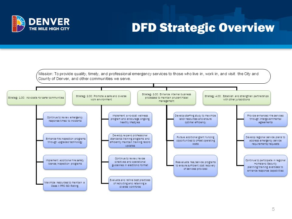 DFD Strategic Overview 5 Mission: To provide quality, timely, and professional emergency services to those who live in, work in, and visit the City an