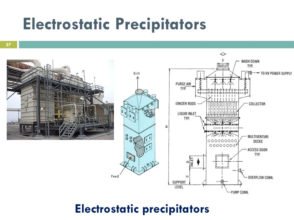 Electrostatic Precipitators 27 Electrostatic precipitators