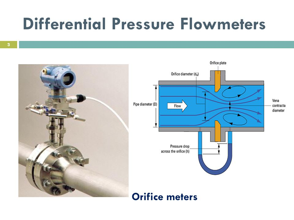 Orifice meters Differential Pressure Flowmeters 3