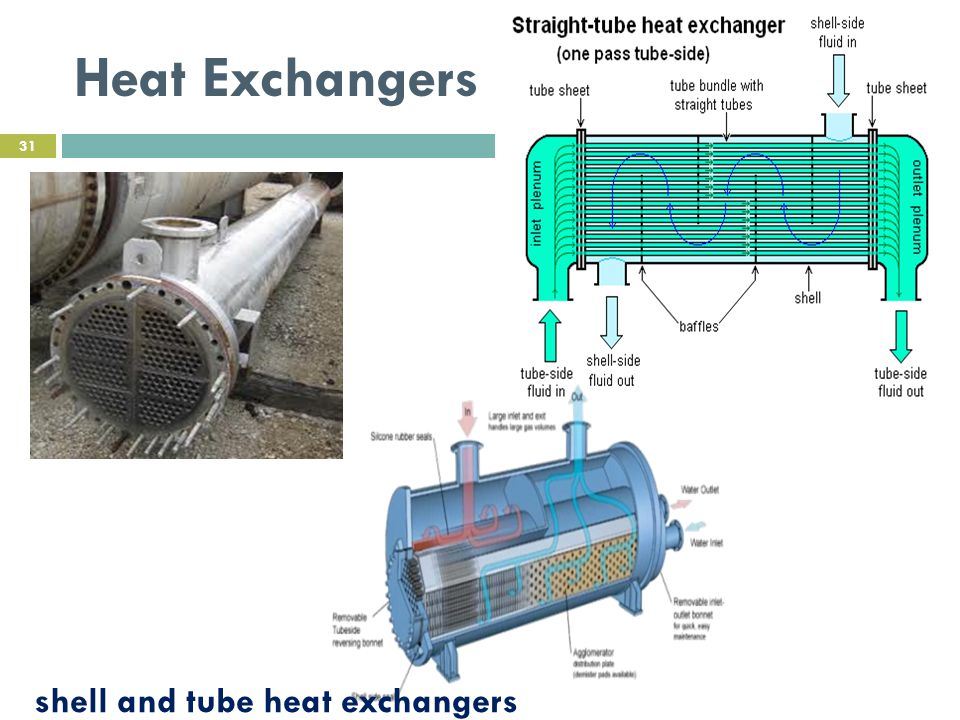 Heat Exchangers 31 shell and tube heat exchangers