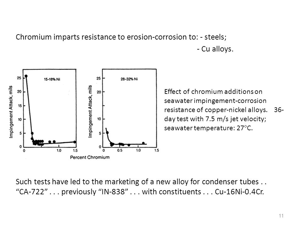 11 Chromium imparts resistance to erosion-corrosion to: - steels; - Cu alloys. Such tests have led to the marketing of a new alloy for condenser tubes