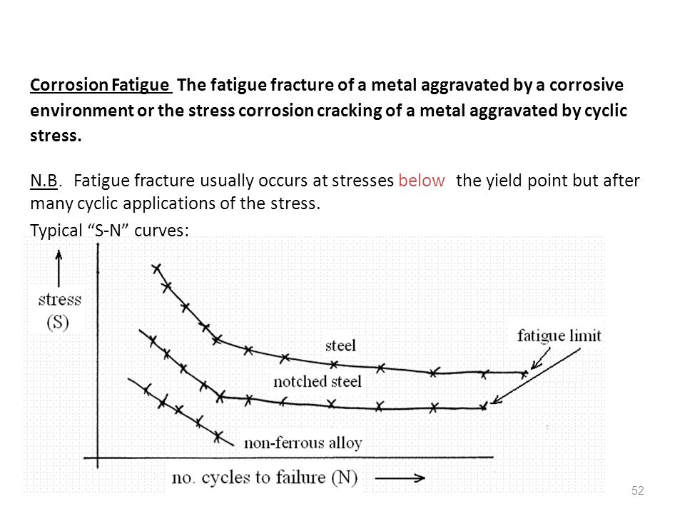 52 Corrosion Fatigue The fatigue fracture of a metal aggravated by a corrosive environment or the stress corrosion cracking of a metal aggravated by c