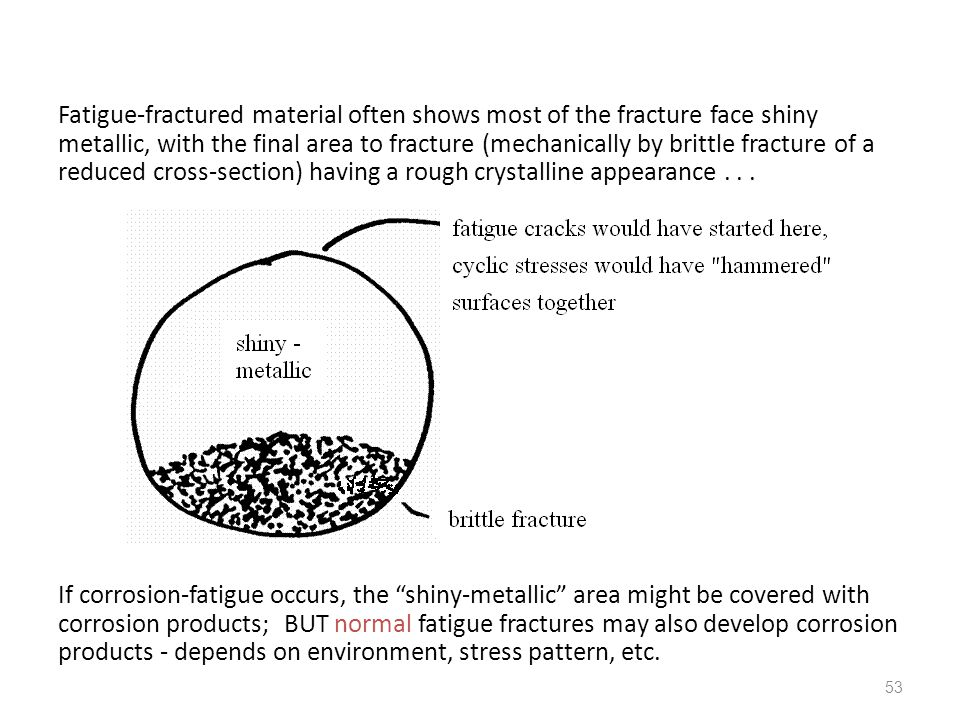 53 Fatigue-fractured material often shows most of the fracture face shiny metallic, with the final area to fracture (mechanically by brittle fracture