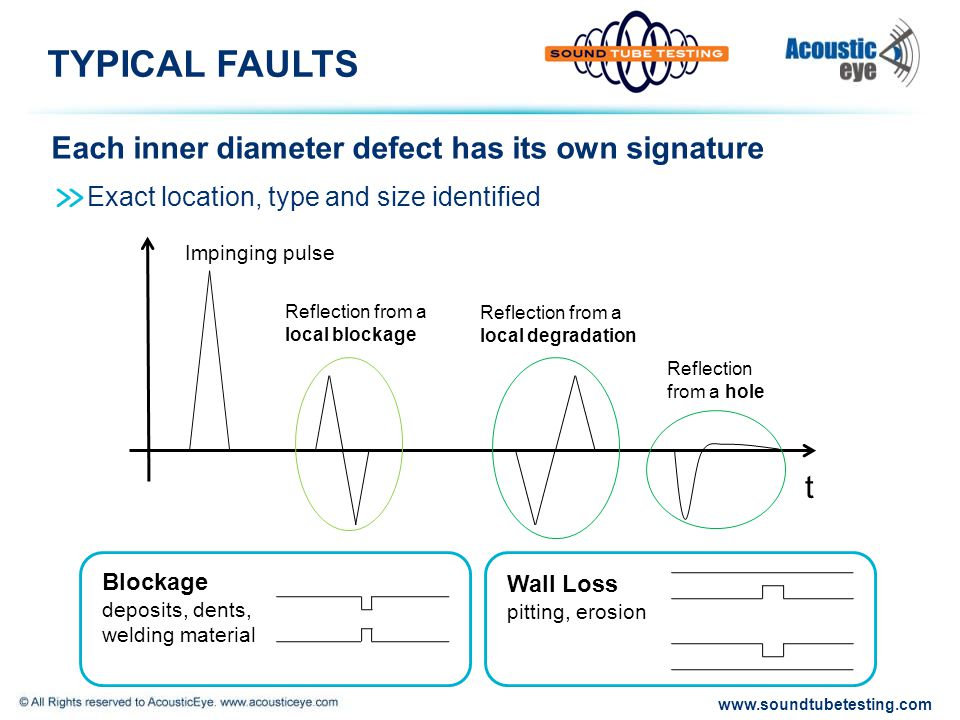 Exact location, type and size identified Each inner diameter defect has its own signature TYPICAL FAULTS Wall Loss pitting, erosion Blockage deposits, dents, welding material Impinging pulse Reflection from a local blockage t Reflection from a local degradation Reflection from a hole www.soundtubetesting.com