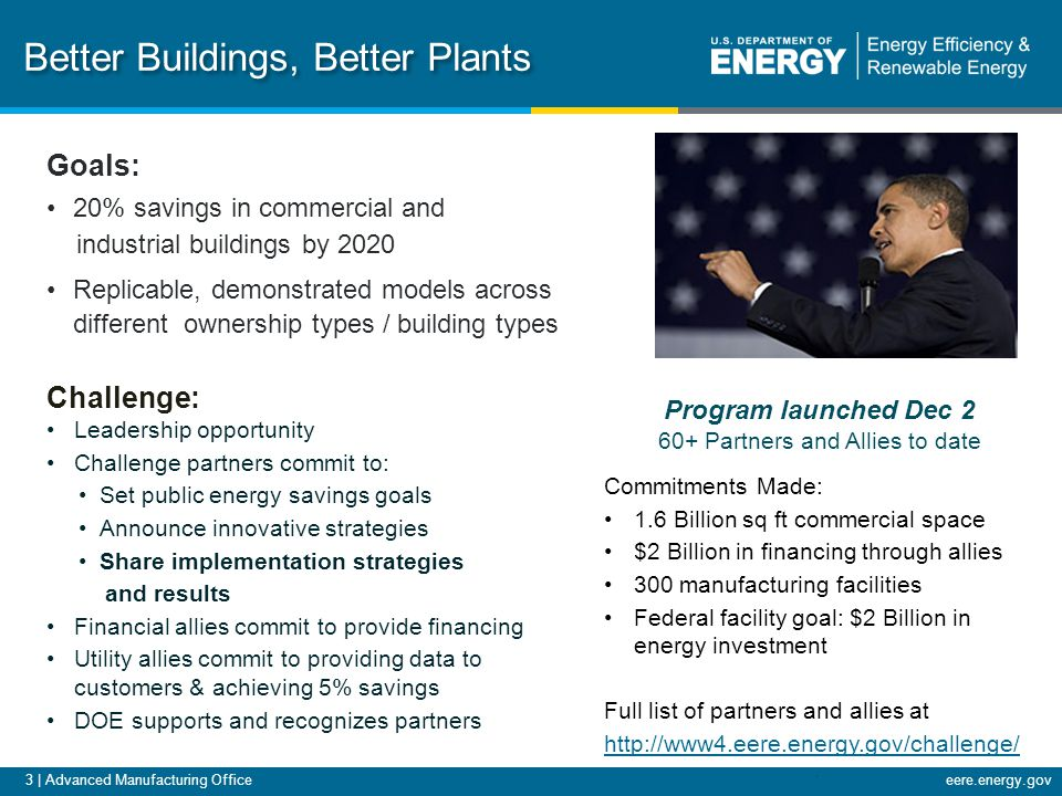 3 | Advanced Manufacturing Officeeere.energy.gov Better Buildings, Better Plants Goals: 20% savings in commercial and industrial buildings by 2020 Replicable, demonstrated models across different ownership types / building types Challenge: Leadership opportunity Challenge partners commit to: Set public energy savings goals Announce innovative strategies Share implementation strategies and results Financial allies commit to provide financing Utility allies commit to providing data to customers & achieving 5% savings DOE supports and recognizes partners 3 Program launched Dec Partners and Allies to date Commitments Made: 1.6 Billion sq ft commercial space $2 Billion in financing through allies 300 manufacturing facilities Federal facility goal: $2 Billion in energy investment Full list of partners and allies at