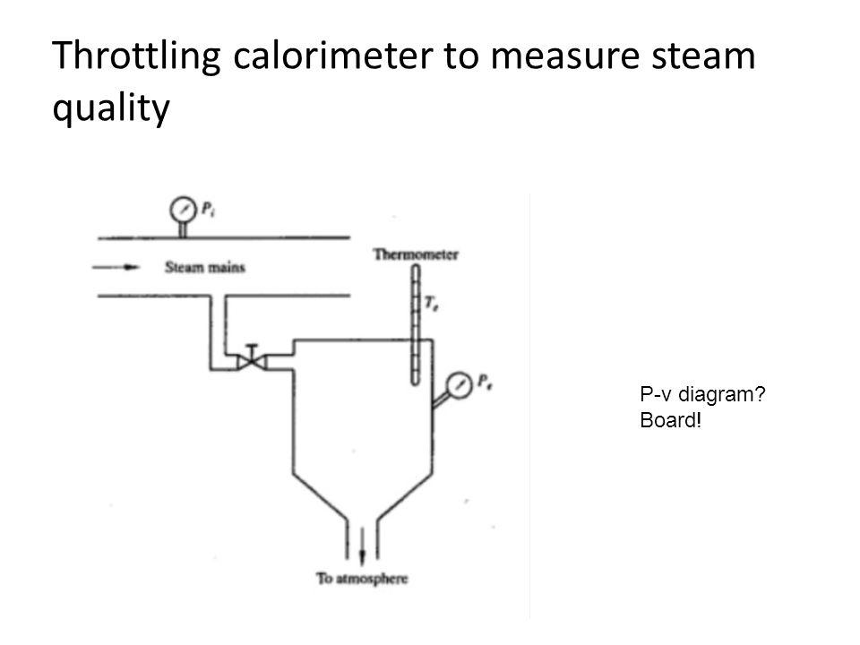 Throttling calorimeter to measure steam quality P-v diagram? Board!