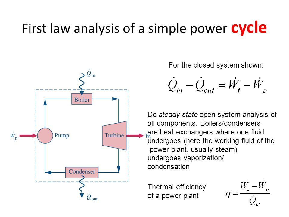 First law analysis of a simple power cycle For the closed system shown: Do steady state open system analysis of all components. Boilers/condensers are