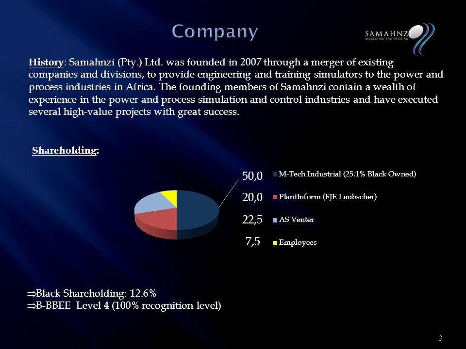 3 History : Samahnzi (Pty.) Ltd.