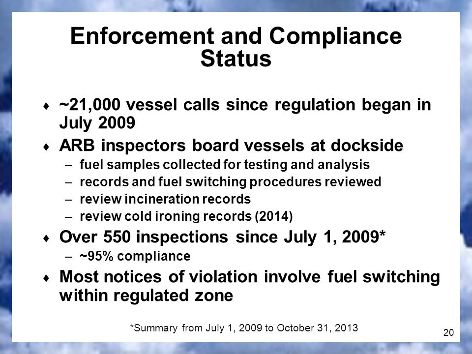20 ~21,000 vessel calls since regulation began in July 2009 ARB inspectors board vessels at dockside –fuel samples collected for testing and analysis –records and fuel switching procedures reviewed –review incineration records –review cold ironing records (2014) Over 550 inspections since July 1, 2009* –~95% compliance Most notices of violation involve fuel switching within regulated zone *Summary from July 1, 2009 to October 31, 2013 Enforcement and Compliance Status