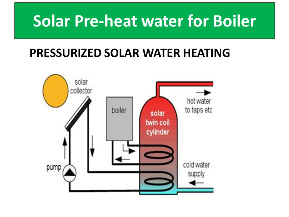 Solar Pre-heat water for Boiler PRESSURIZED SOLAR WATER HEATING