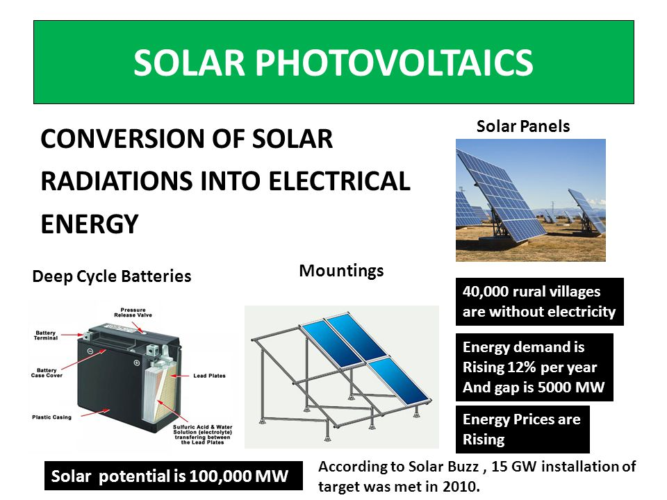 SOLAR PHOTOVOLTAICS CONVERSION OF SOLAR RADIATIONS INTO ELECTRICAL ENERGY Solar potential is 100,000 MW Deep Cycle Batteries Mountings 40,000 rural vi