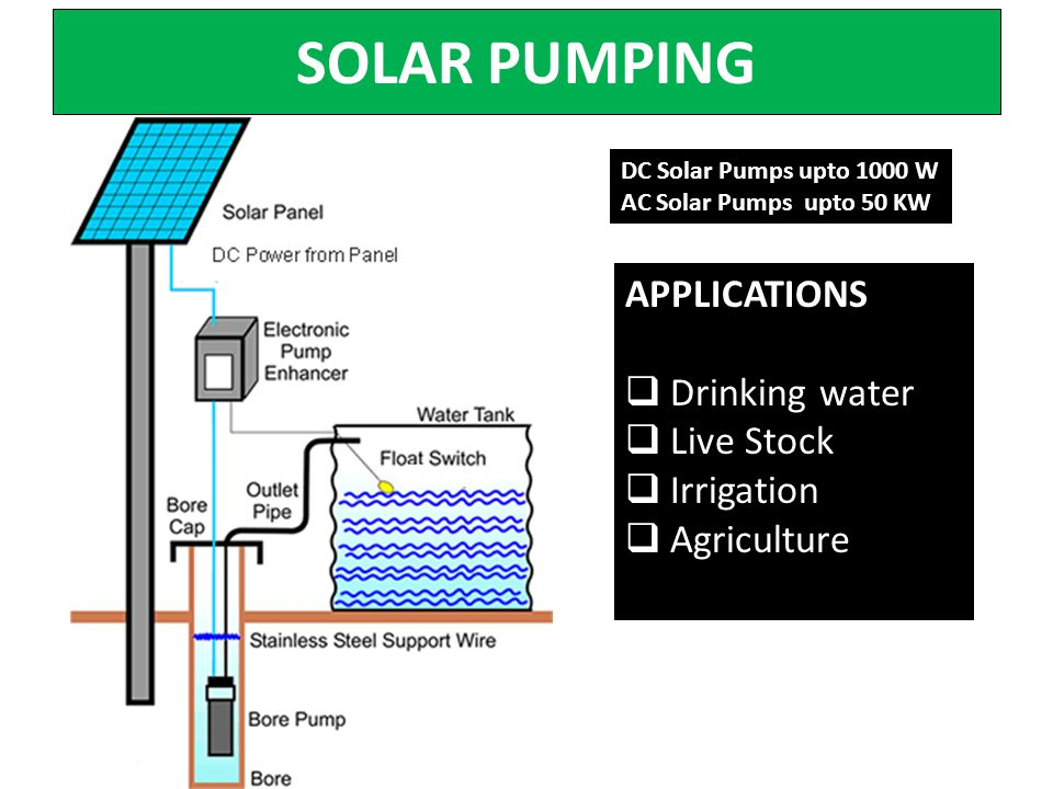 SOLAR PUMPING APPLICATIONS Drinking water Live Stock Irrigation Agriculture DC Solar Pumps upto 1000 W AC Solar Pumps upto 50 KW