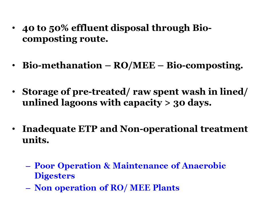 40 to 50% effluent disposal through Bio- composting route.
